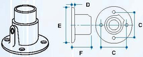 131 diagram