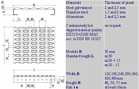 bz plank diagram